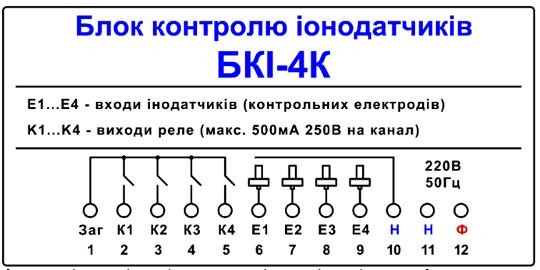 Блок контроля ионодатчиков БКИ-4К - схема подключения